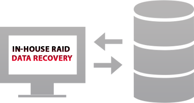 In-House RAID Data Recovery
